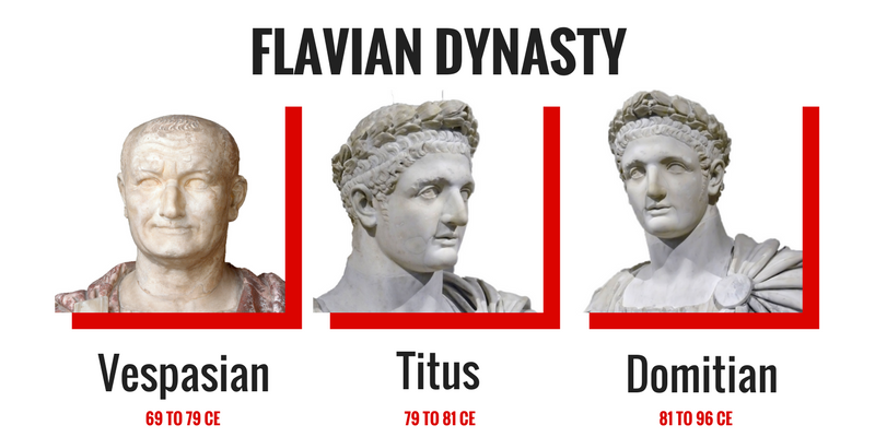 Flavian Dynasty