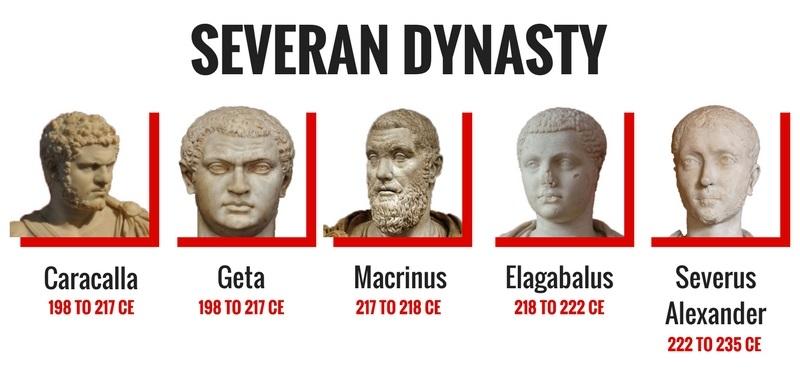 Severan Dynasty
