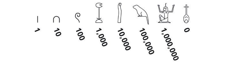 Egyptian numerals and numbers